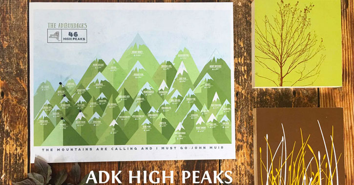 high peaks map decor