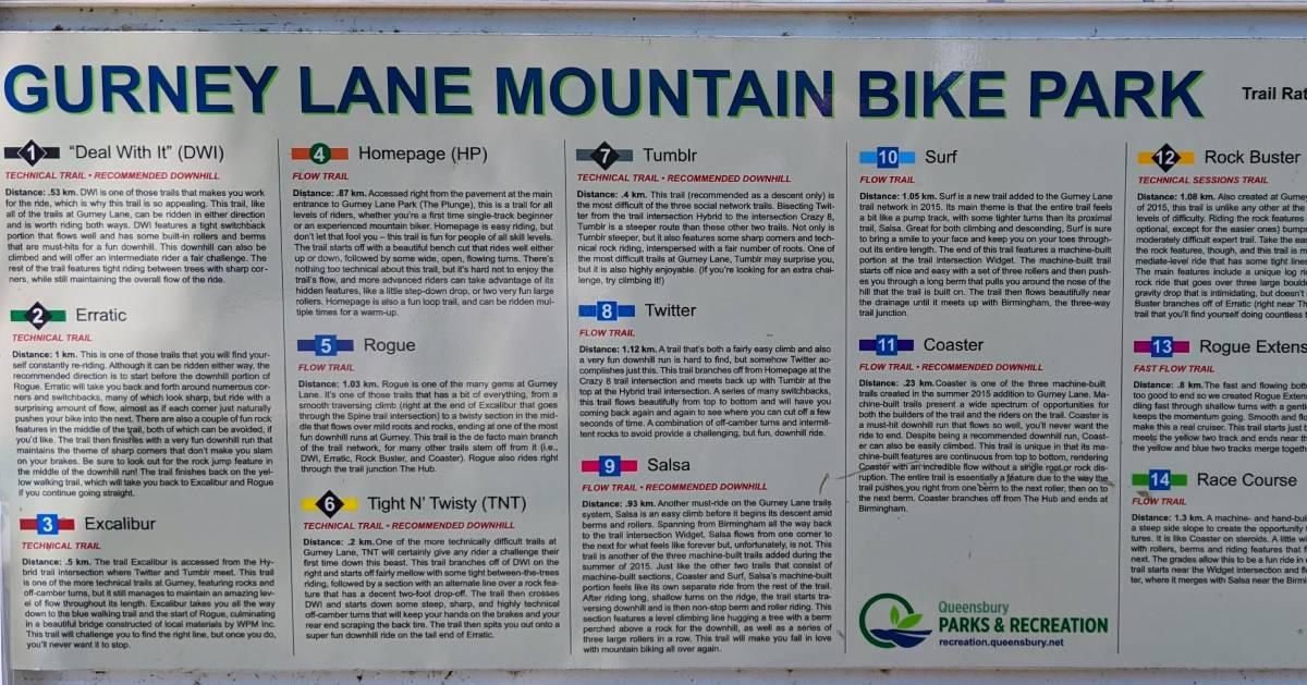 mountain bike park sign